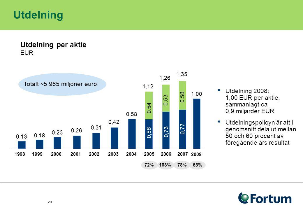 FoU – fokus för program idag Avskiljning och lagring av koldioxid Ny bioenergi- teknik Hållbara energisystem