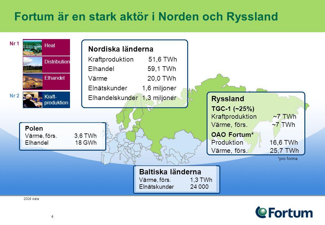 5 Vattenkraft 44% Torv 1% Kol 4% Övrigt 2% Kärnkraft 45% Biobränsle 2% Kraftproduktion 52,6 TWh (Total kapacitet 10 788 MW) Fortums europeiska kraftproduktion under 2008 Naturgas 2% Flexibel och klimatvänlig produktionsportfölj i Europa Värmeproduktion 25,0 TWh (Produktionskapacitet 10 468 MW) Fortums europeiska värmeproduktion under 2008 Olja 4% Torv 7% Värmepumpar, el 13% Avfall 7% Biobränsle 20% Naturgas 16% Övrigt 10% Kol 23%