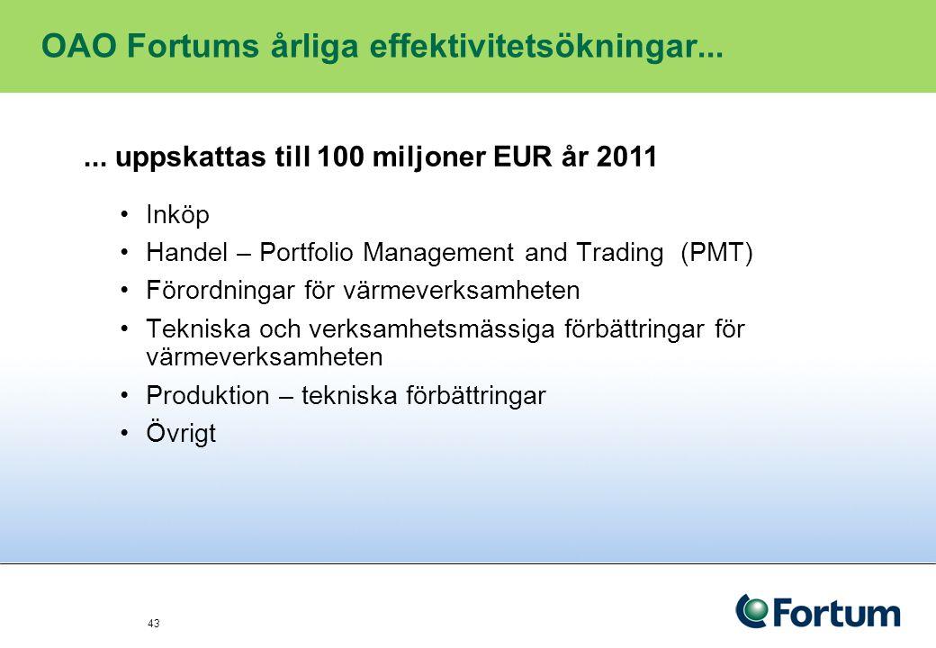 OAO Fortums årliga effektivitetsökningar... Inköp Handel – Portfolio Management and Trading (PMT) Förordningar för värmeverksamheten Tekniska och verk