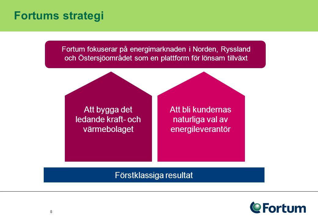 9 Strategin i praktiken Fortums koldioxidutsläpp bland de lägsta i Europa Source: PWC & Enerpresse, 2008, Changement climatique et Électricité g CO 2 /kWh elektricitet, 2007 Genomsnitt 373 g/kWh 64