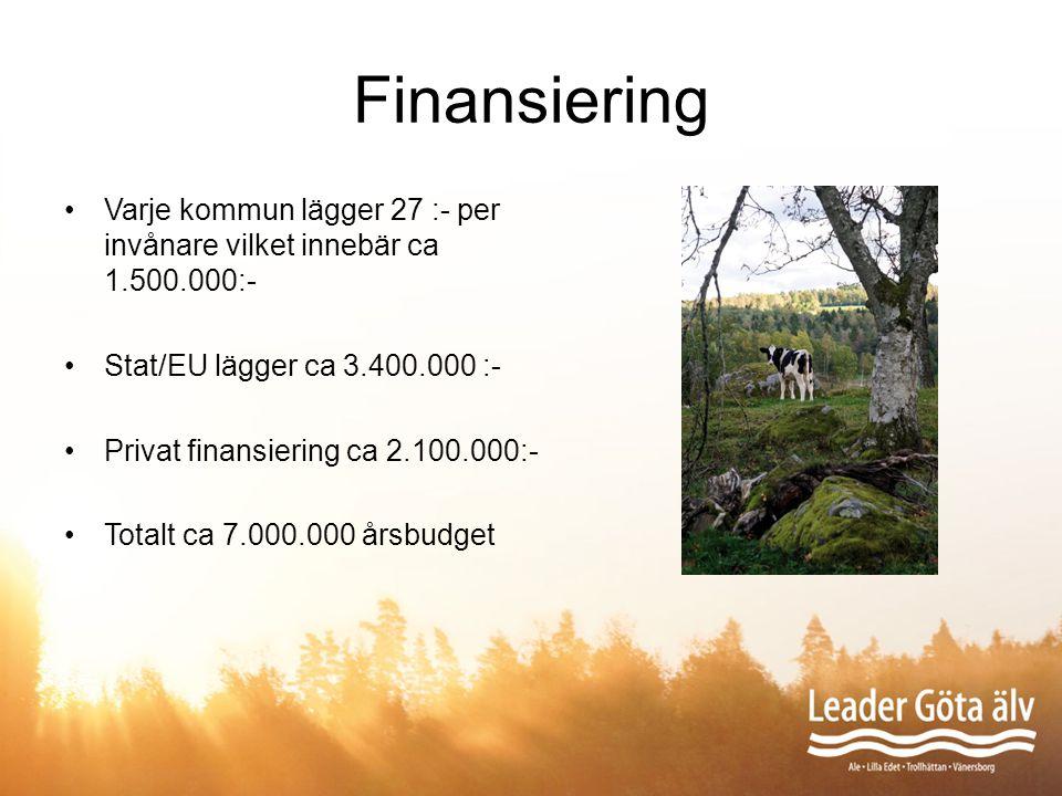 Finansiering Varje kommun lägger 27 :- per invånare vilket innebär ca 1.500.000:- Stat/EU lägger ca 3.400.000 :- Privat finansiering ca 2.100.000:- To