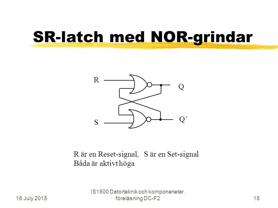 SR-latch med NOR-grindar 16 July 2015 IS1500 Datorteknik och komponeneter, föreläsning DC-F216 R S Q Q' 0 0 1 0 1 1 0 0 Exempel på stabilt läge Vad händer om man ändrar S från 0 till 1 och tillbaks till 0