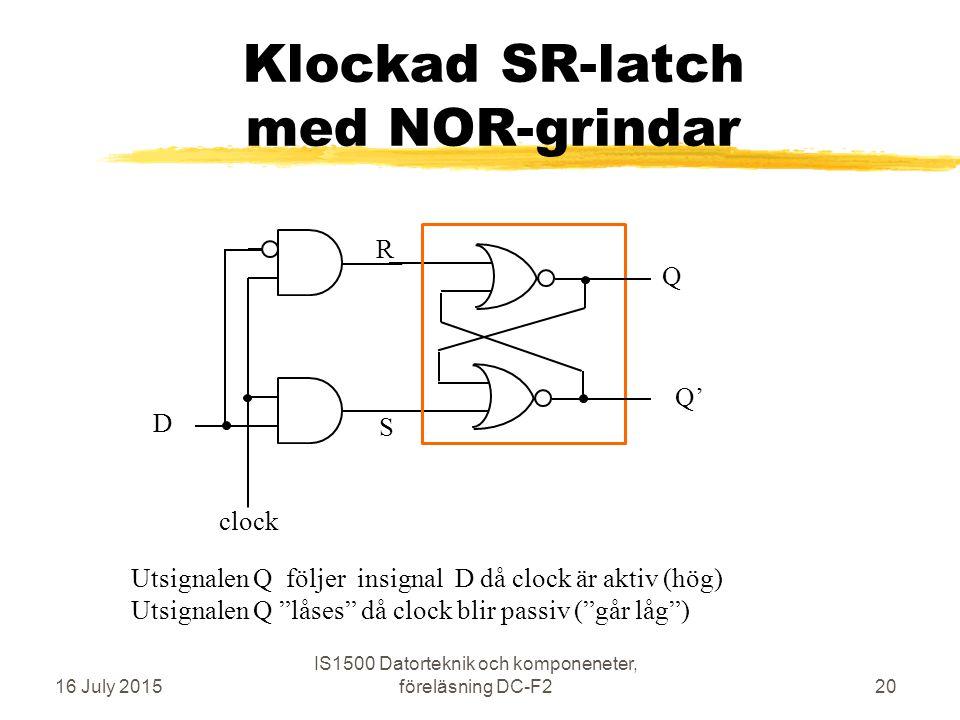 Klockad SR-latch med NOR-grindar 16 July 2015 IS1500 Datorteknik och komponeneter, föreläsning DC-F220 R S Q Q' clock D Utsignalen Q följer insignal D då clock är aktiv (hög) Utsignalen Q låses då clock blir passiv ( går låg )