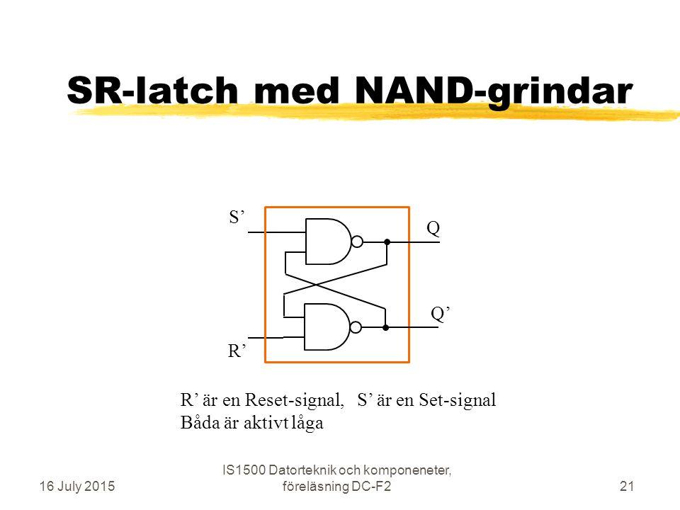 SR-latch med NAND-grindar 16 July 2015 IS1500 Datorteknik och komponeneter, föreläsning DC-F221 S' R' Q Q' R' är en Reset-signal, S' är en Set-signal Båda är aktivt låga