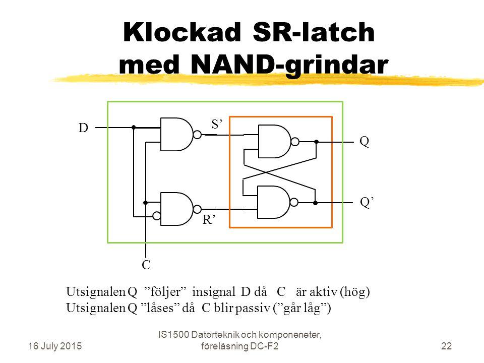 Klockad SR-latch med NAND-grindar 16 July 2015 IS1500 Datorteknik och komponeneter, föreläsning DC-F222 C S' R' Q Q' D Utsignalen Q följer insignal D då C är aktiv (hög) Utsignalen Q låses då C blir passiv ( går låg )