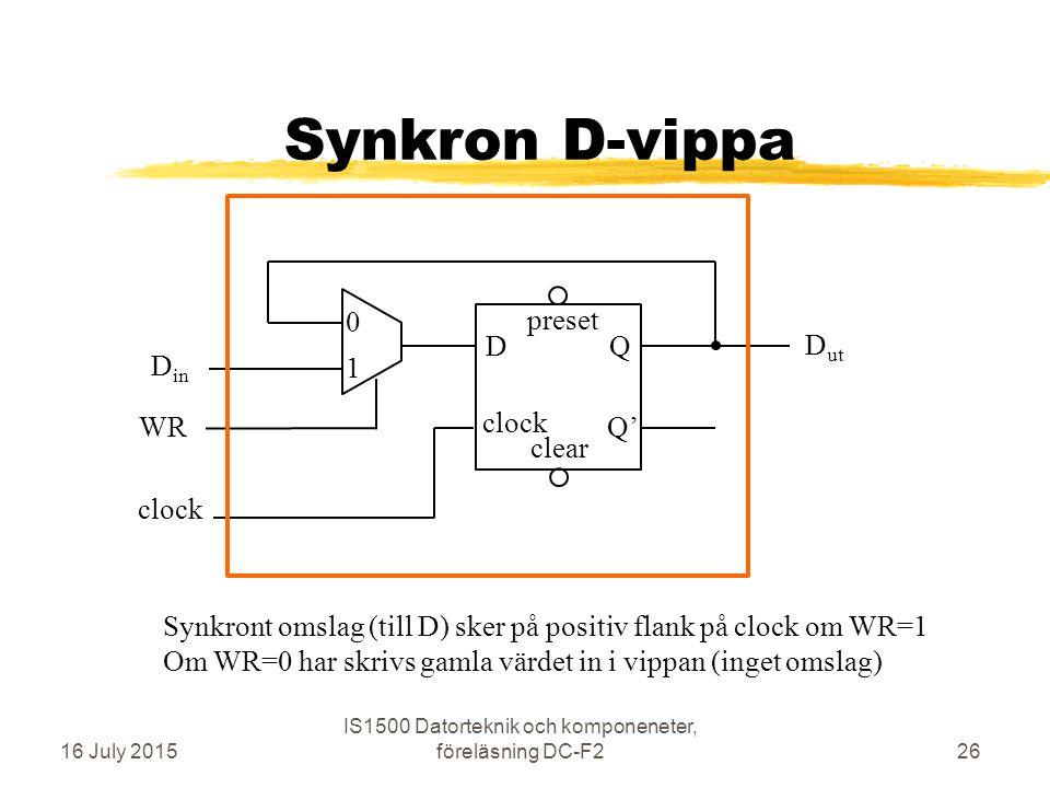 Synkron D-vippa 16 July 2015 IS1500 Datorteknik och komponeneter, föreläsning DC-F226 clock D preset Q Q' clear WR D in clock 0 1 D ut Synkront omslag (till D) sker på positiv flank på clock om WR=1 Om WR=0 har skrivs gamla värdet in i vippan (inget omslag)