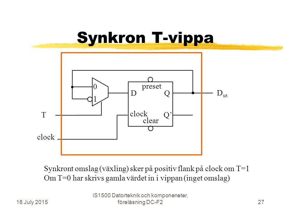 Synkront register, 32 bitar 16 July 2015 IS1500 Datorteknik och komponeneter, föreläsning DC-F228 clock D in D ut 32 bitars register 32 D-vippor Skrivning sker på varje positiv flank på clock Utsignal alltid tillgänglig