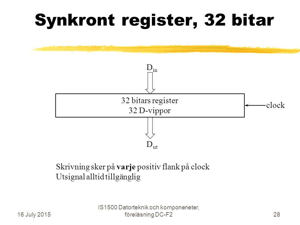 Synkront register, 32 bitar med villkorlig skrivning 16 July 2015 IS1500 Datorteknik och komponeneter, föreläsning DC-F229 clockWR D in D ut 32 bitars register 32 D-vippor Skrivning sker på positiv flank på clock endast om WR=1 Utsignal alltid tillgänglig