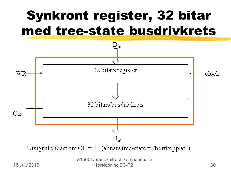 Synkront register, 32 bitar med tree-state busdrivkrets 16 July 2015 IS1500 Datorteknik och komponeneter, föreläsning DC-F230 32 bitars register clockWR D in D ut 32 bitars busdrivkrets OE Utsignal endast om OE = 1 (annars tree-state = bortkopplat )