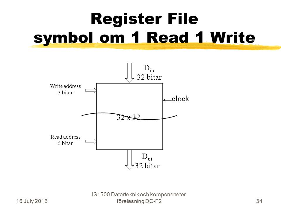 Register File symbol om 1 Read 1 Write 16 July 2015 IS1500 Datorteknik och komponeneter, föreläsning DC-F234 D ut 32 bitar D in 32 bitar 32 x 32 Read address 5 bitar Write address 5 bitar clock