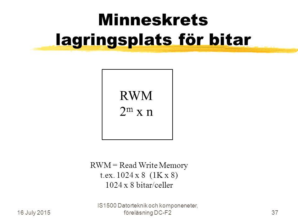 Minneskrets lagringsplats för bitar 16 July 2015 IS1500 Datorteknik och komponeneter, föreläsning DC-F237 RWM 2 m x n RWM = Read Write Memory t.ex.