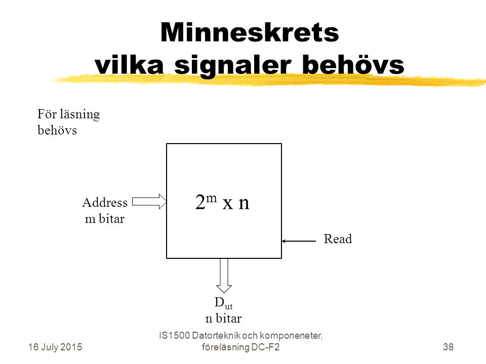 Minneskrets vilka signaler behövs 16 July 2015 IS1500 Datorteknik och komponeneter, föreläsning DC-F239 D ut n bitar Read Address m bitar 2 m x n För skrivning behövs dessutom D in n bitar Write