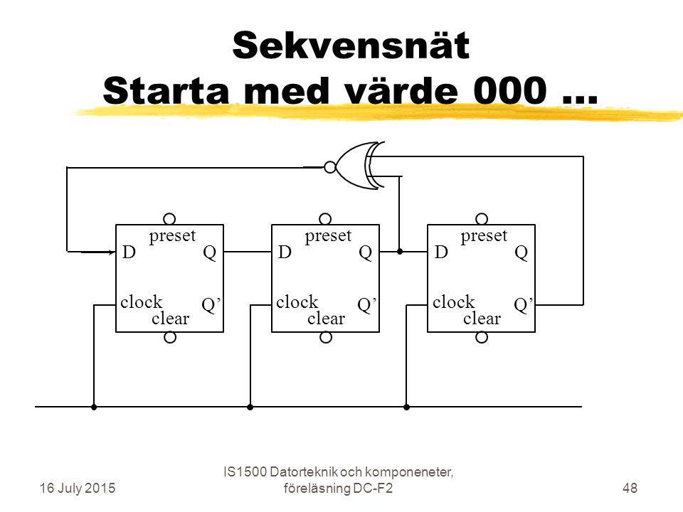 Sekvensnät Starta med värde 000...