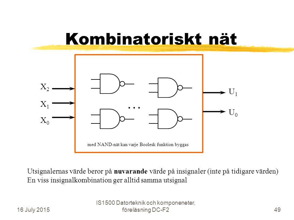 Sekvens nät 16 July 2015 IS1500 Datorteknik och komponeneter, föreläsning DC-F250 X0X0 X1X1 X2X2 U1U1 U0U0 Utsignalerns värde beror på nuvarande värde på insignaler och på tidigare värden Utsignalenas värde beror på en sekvens av värden på insignalerna En viss insignalkombination kan ge olika utsignal (beroende på tidigare värden) .