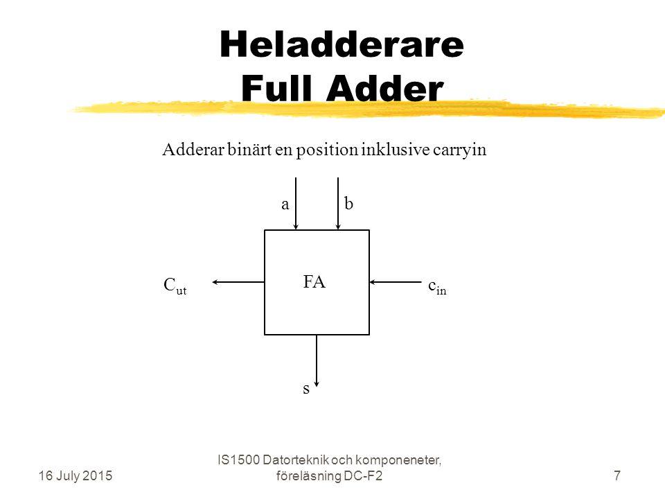 Heladderare Full Adder 16 July 2015 IS1500 Datorteknik och komponeneter, föreläsning DC-F27 ab c in s C ut FA Adderar binärt en position inklusive carryin