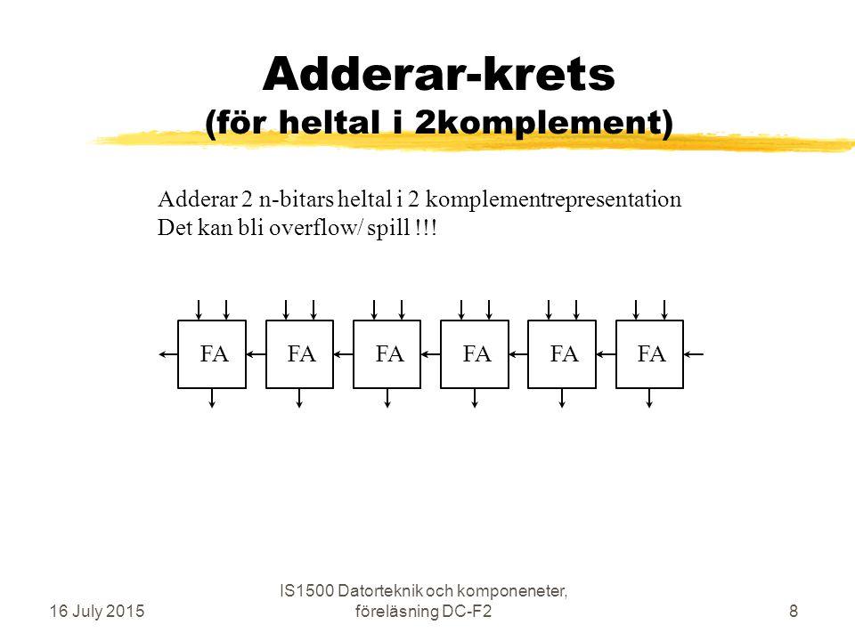 Adderar-krets (för heltal i 2komplement) 16 July 2015 IS1500 Datorteknik och komponeneter, föreläsning DC-F28 FA Adderar 2 n-bitars heltal i 2 komplementrepresentation Det kan bli overflow/ spill !!!
