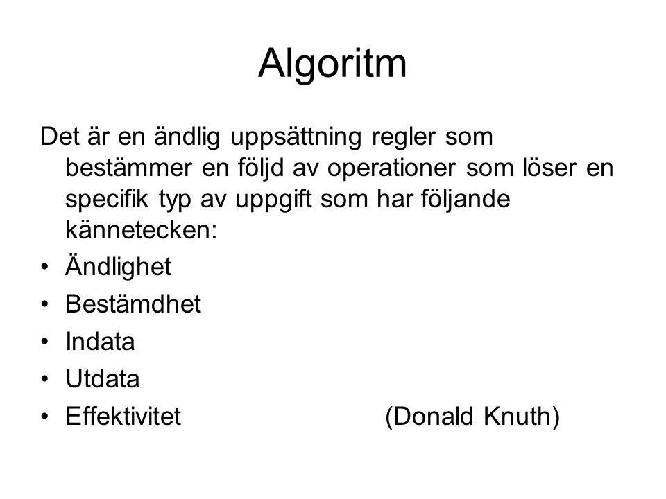 Algoritm Det är en ändlig uppsättning regler som bestämmer en följd av operationer som löser en specifik typ av uppgift som har följande kännetecken: