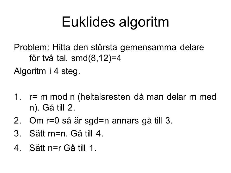 Euklides algoritm Problem: Hitta den största gemensamma delare för två tal. smd(8,12)=4 Algoritm i 4 steg. 1.r= m mod n (heltalsresten då man delar m