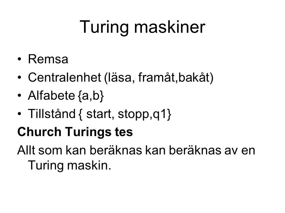Turing maskiner Remsa Centralenhet (läsa, framåt,bakåt) Alfabete {a,b} Tillstånd { start, stopp,q1} Church Turings tes Allt som kan beräknas kan beräk