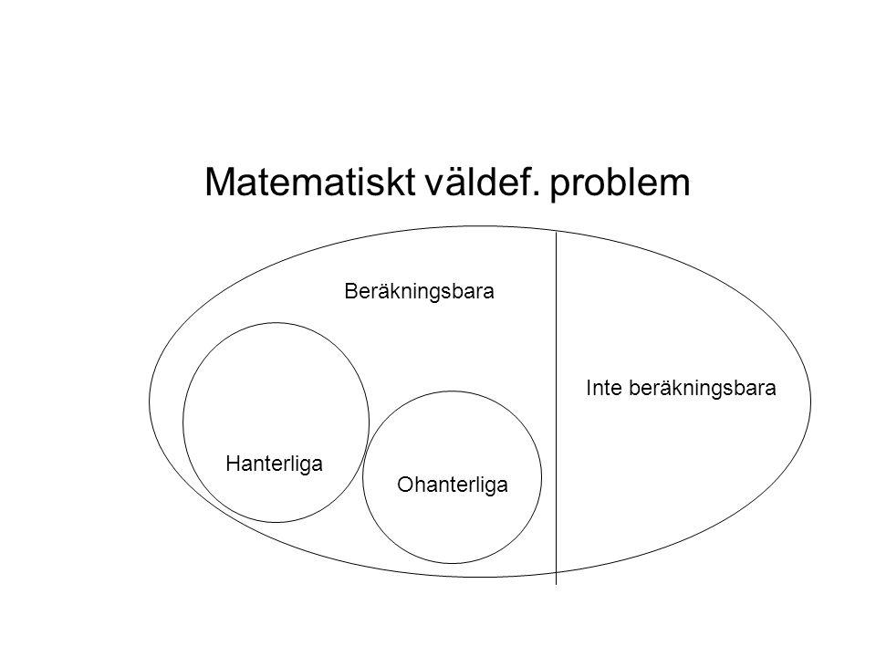 Matematiskt väldef. problem Inte beräkningsbara Hanterliga Ohanterliga Beräkningsbara