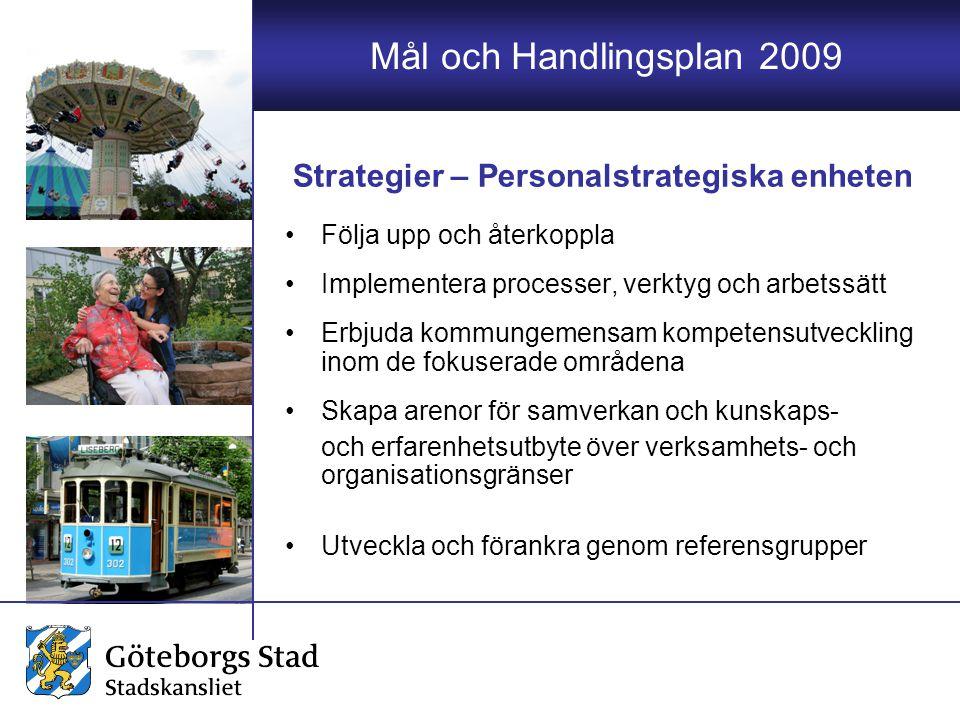 Mål och Handlingsplan 2009 Strategier – Personalstrategiska enheten Följa upp och återkoppla Implementera processer, verktyg och arbetssätt Erbjuda ko