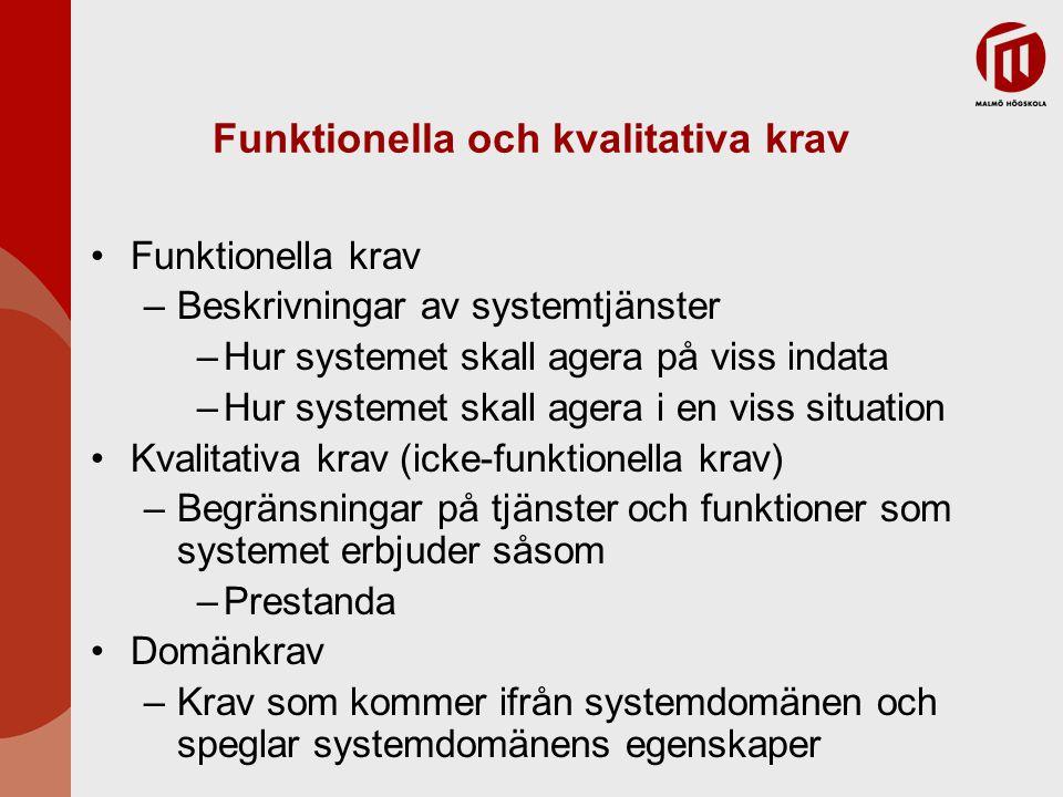 Funktionella och kvalitativa krav Funktionella krav –Beskrivningar av systemtjänster –Hur systemet skall agera på viss indata –Hur systemet skall ager