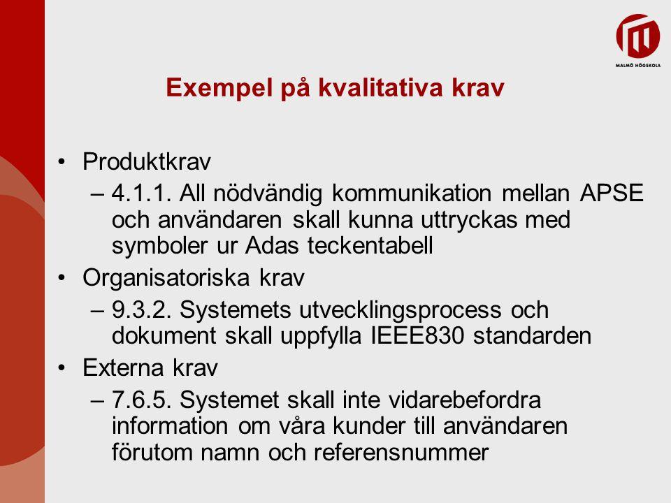 Exempel på kvalitativa krav Produktkrav –4.1.1. All nödvändig kommunikation mellan APSE och användaren skall kunna uttryckas med symboler ur Adas teck