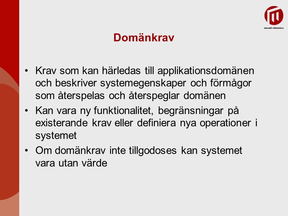 Domänkrav Krav som kan härledas till applikationsdomänen och beskriver systemegenskaper och förmågor som återspelas och återspeglar domänen Kan vara n