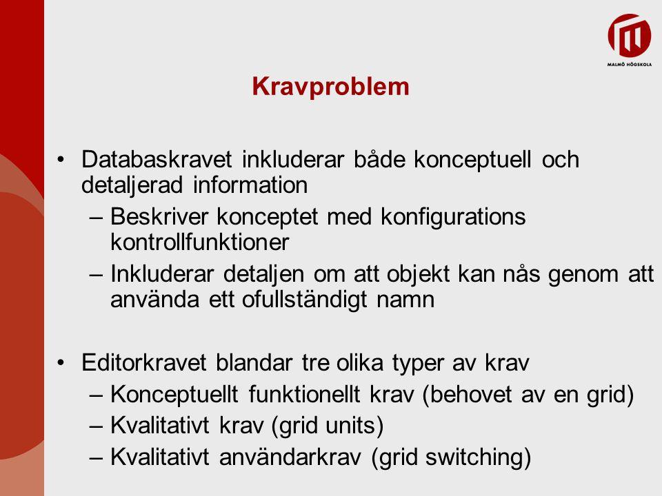 Kravproblem Databaskravet inkluderar både konceptuell och detaljerad information –Beskriver konceptet med konfigurations kontrollfunktioner –Inkludera