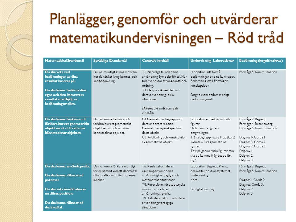 Planlägger, genomför och utvärderar matematikundervisningen – Röd tråd Matematiska lärandemål Språkliga lärandemålCentralt innehållUndervisning- Labor