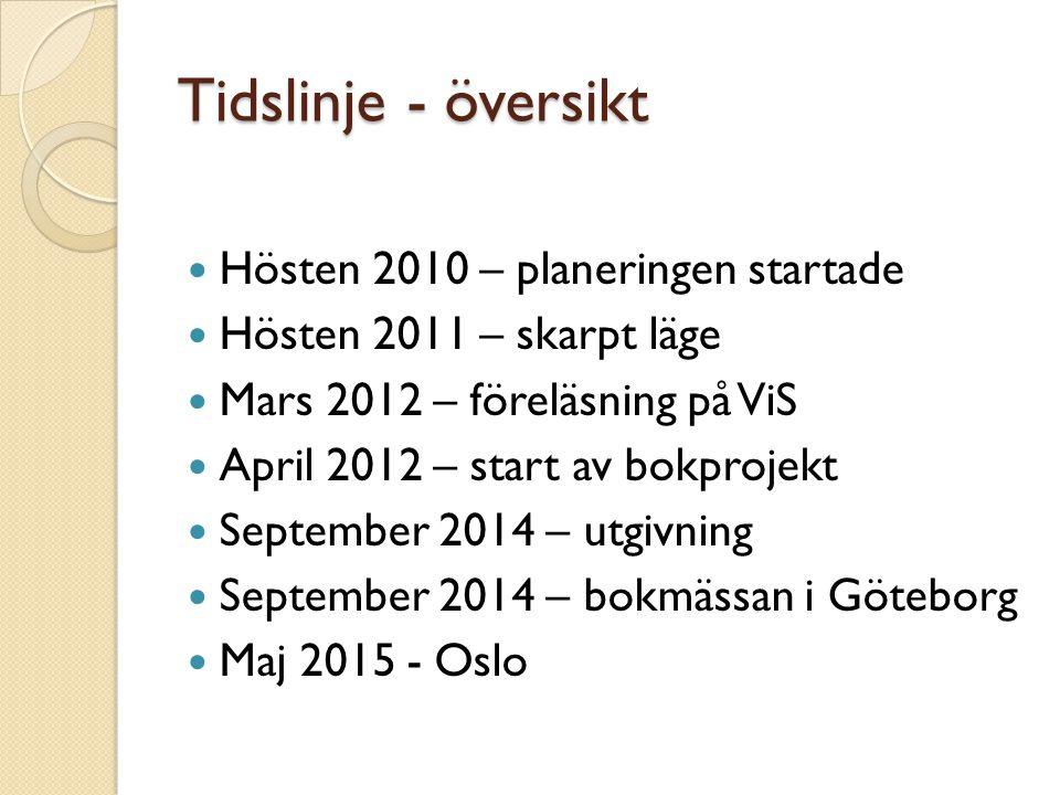 Tidslinje - översikt Hösten 2010 – planeringen startade Hösten 2011 – skarpt läge Mars 2012 – föreläsning på ViS April 2012 – start av bokprojekt Sept