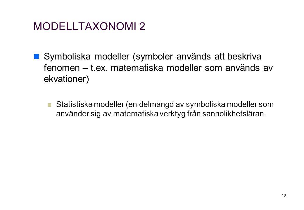 MODELLTAXONOMI 2 Symboliska modeller (symboler används att beskriva fenomen – t.ex. matematiska modeller som används av ekvationer) Statistiska modell