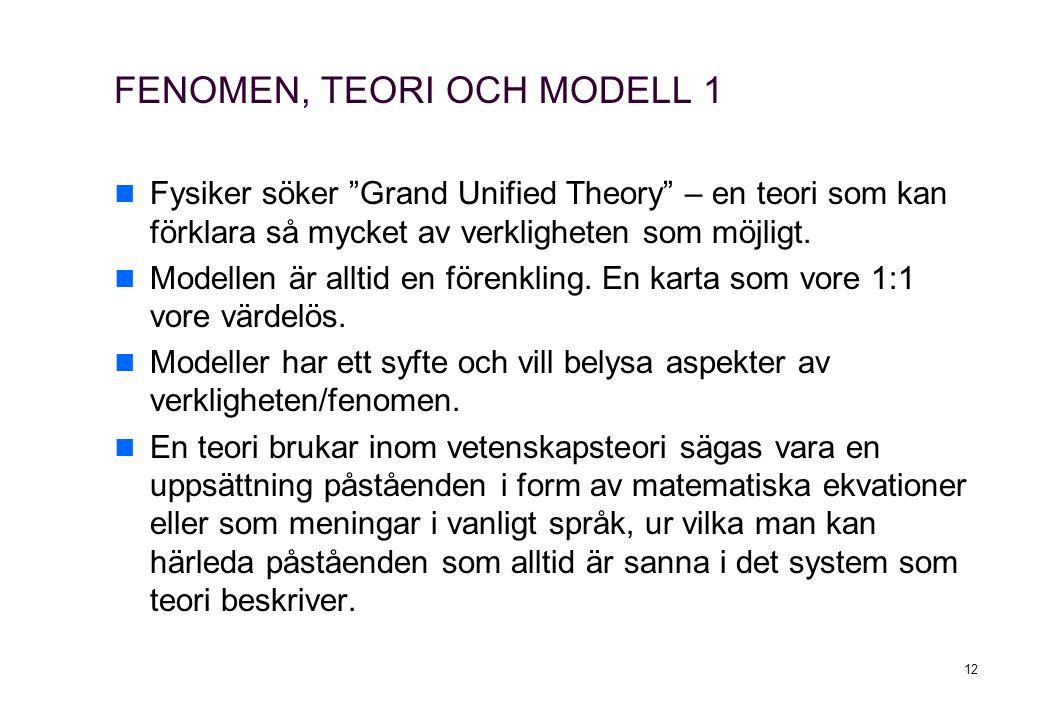 """FENOMEN, TEORI OCH MODELL 1 Fysiker söker """"Grand Unified Theory"""" – en teori som kan förklara så mycket av verkligheten som möjligt. Modellen är alltid"""