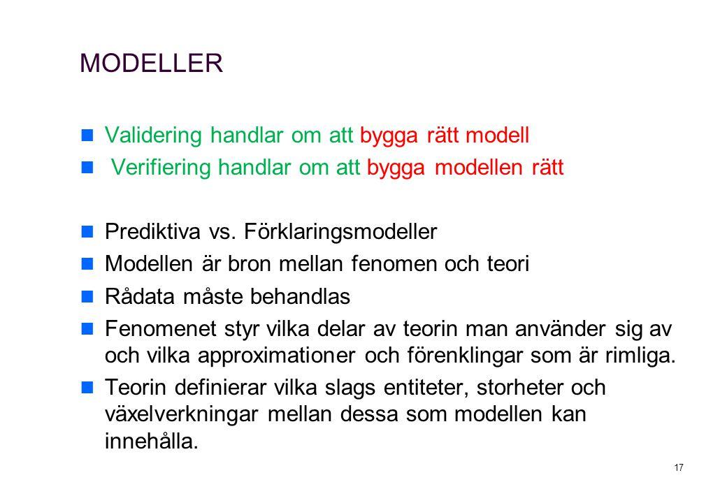 MODELLER Validering handlar om att bygga rätt modell Verifiering handlar om att bygga modellen rätt Prediktiva vs. Förklaringsmodeller Modellen är bro