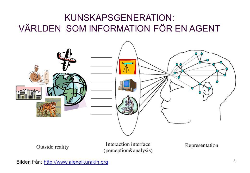 2 KUNSKAPSGENERATION: VÄRLDEN SOM INFORMATION FÖR EN AGENT Bilden från: http://www.alexeikurakin.orghttp://www.alexeikurakin.org
