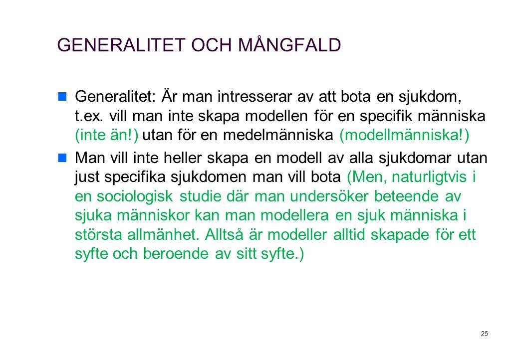 GENERALITET OCH MÅNGFALD Generalitet: Är man intresserar av att bota en sjukdom, t.ex. vill man inte skapa modellen för en specifik människa (inte än!