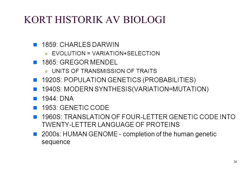 34 KORT HISTORIK AV BIOLOGI 1859: CHARLES DARWIN EVOLUTION = VARIATION+SELECTION 1865: GREGOR MENDEL UNITS OF TRANSMISSION OF TRAITS 1920S: POPULATION