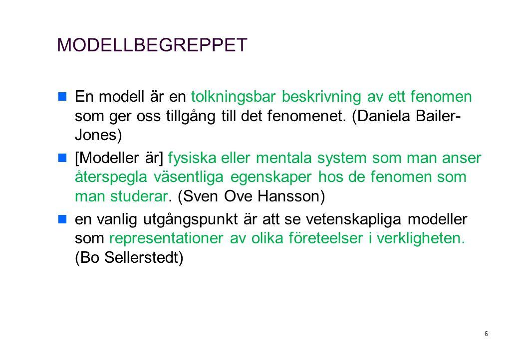 MODELLBEGREPPET En modell är en tolkningsbar beskrivning av ett fenomen som ger oss tillgång till det fenomenet. (Daniela Bailer- Jones) [Modeller är]
