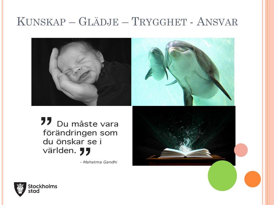 ASL – A TT S KRIVA SIG TILL L ÄSNING Språk, lärande och identitetsutveckling är nära förknippade.