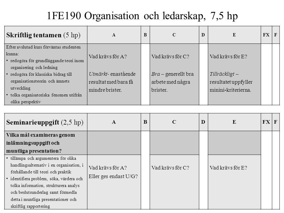 Seminarieuppgift (2,5 hp) ABCDEFXF Vilka mål examineras genom inlämningsuppgift och muntliga presentation? tillämpa och argumentera för olika handling