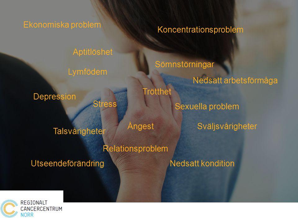 Depression Ångest Koncentrationsproblem Sömnstörningar Aptitlöshet Trötthet Lymfödem Talsvårigheter Sexuella problem Relationsproblem Ekonomiska probl