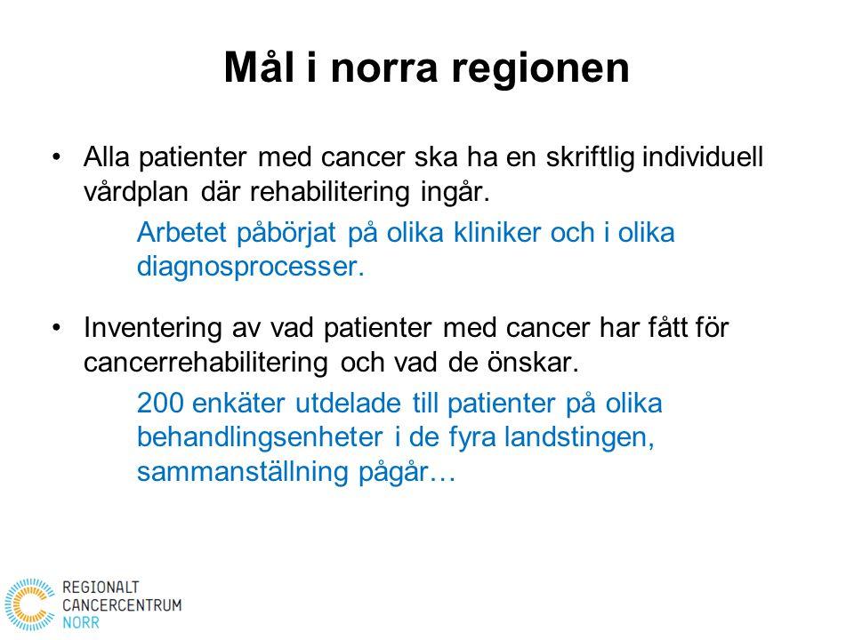 Mål i norra regionen Alla patienter med cancer ska ha en skriftlig individuell vårdplan där rehabilitering ingår. Arbetet påbörjat på olika kliniker o