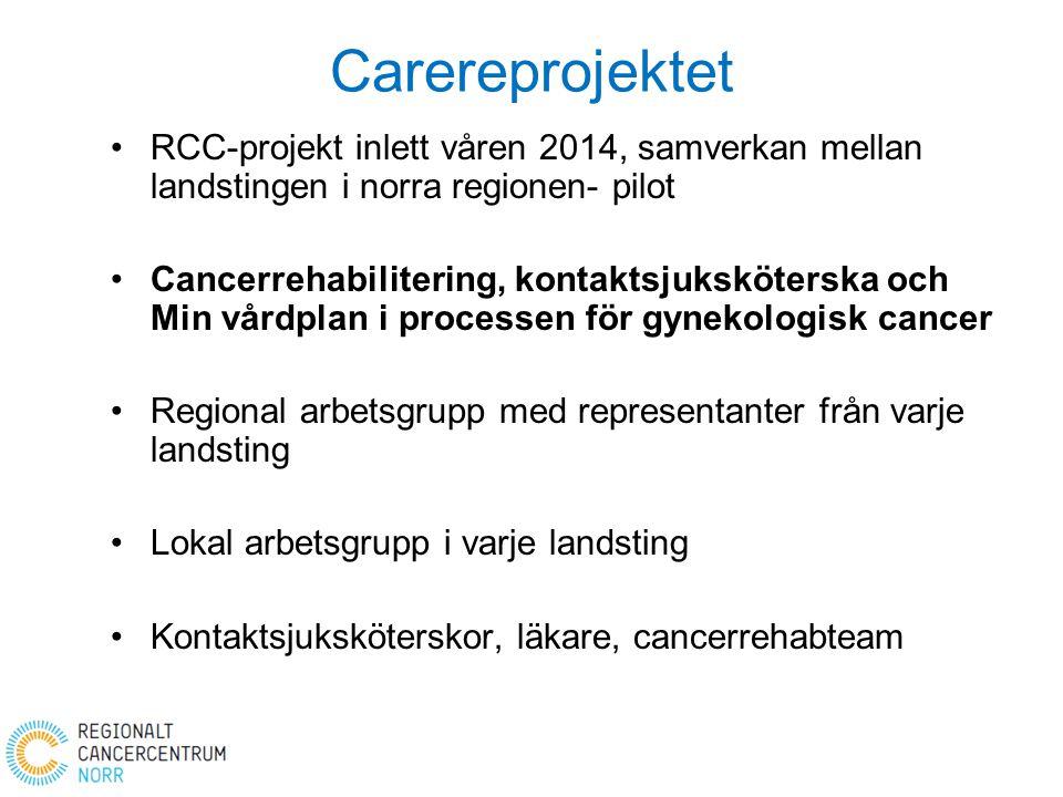 Carereprojektet RCC-projekt inlett våren 2014, samverkan mellan landstingen i norra regionen- pilot Cancerrehabilitering, kontaktsjuksköterska och Min