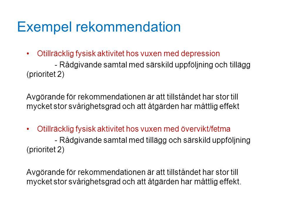 Exempel rekommendation Otillräcklig fysisk aktivitet hos vuxen med depression - Rådgivande samtal med särskild uppföljning och tillägg (prioritet 2) A