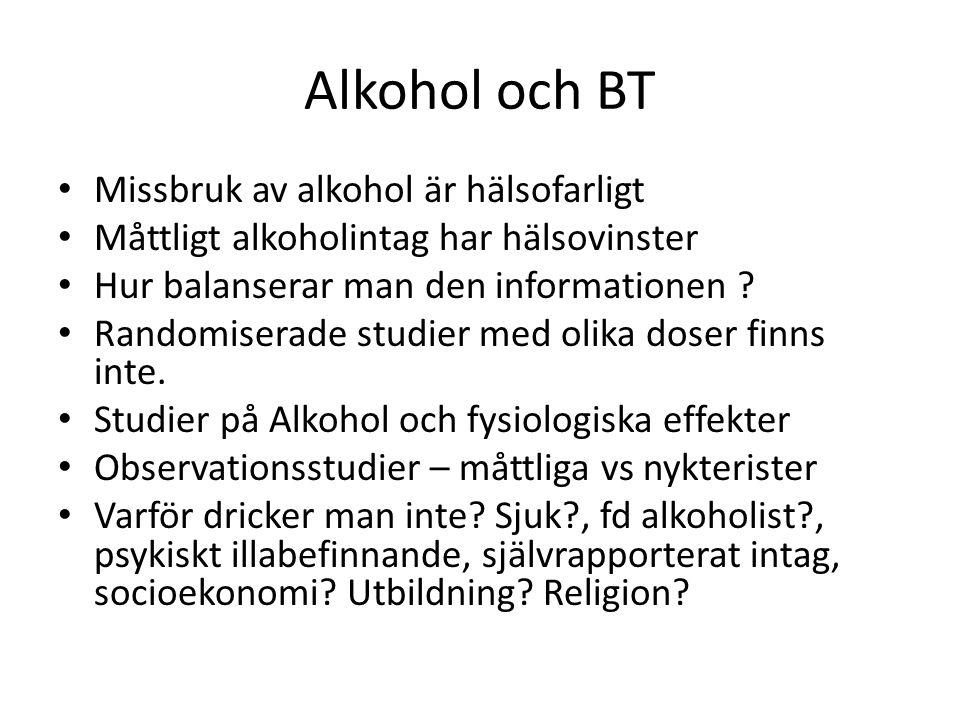 Alkohol och BT Missbruk av alkohol är hälsofarligt Måttligt alkoholintag har hälsovinster Hur balanserar man den informationen .