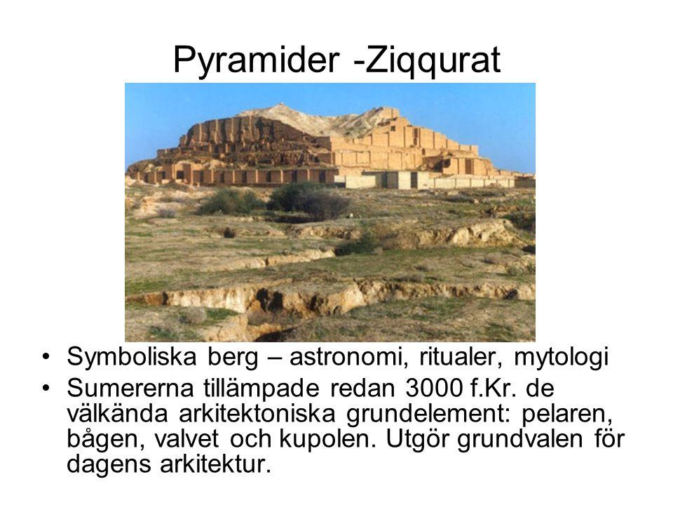 Pyramider -Ziqqurat Symboliska berg – astronomi, ritualer, mytologi Sumererna tillämpade redan 3000 f.Kr.