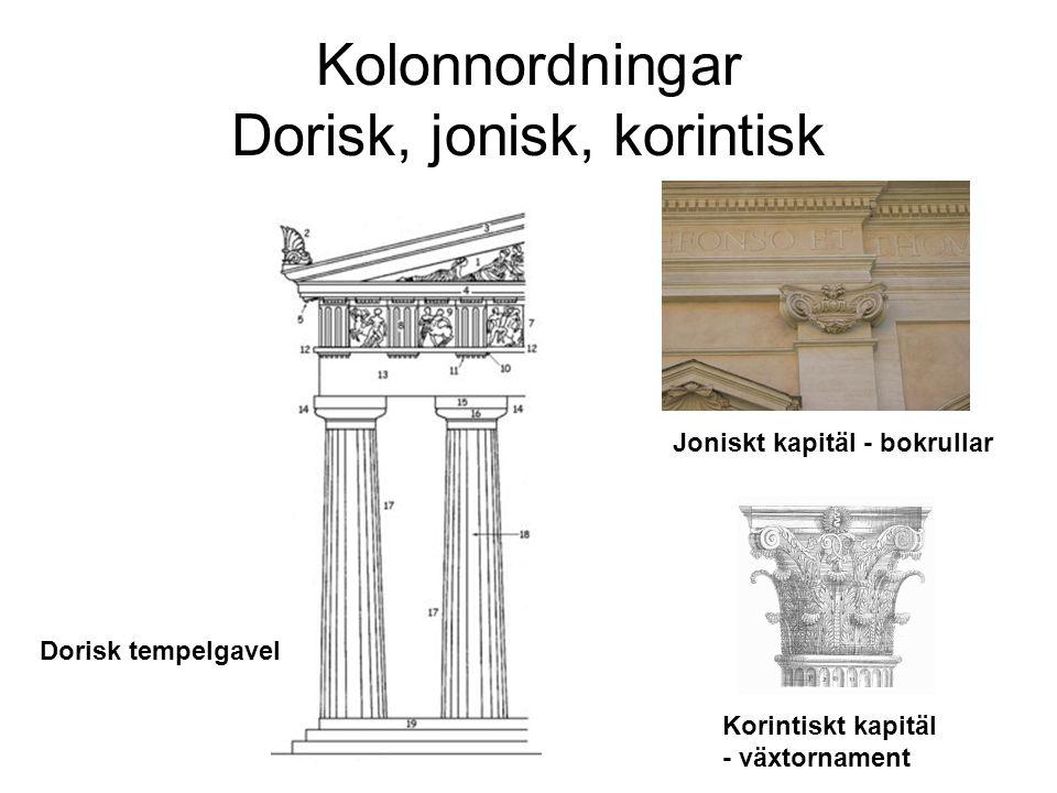 Kolonnordningar Dorisk, jonisk, korintisk Korintiskt kapitäl - växtornament Joniskt kapitäl - bokrullar Dorisk tempelgavel