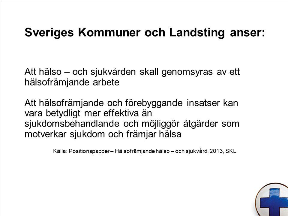 Sveriges Kommuner och Landsting anser: Att hälso – och sjukvården skall genomsyras av ett hälsofrämjande arbete Att hälsofrämjande och förebyggande insatser kan vara betydligt mer effektiva än sjukdomsbehandlande och möjliggör åtgärder som motverkar sjukdom och främjar hälsa Källa: Positionspapper – Hälsofrämjande hälso – och sjukvård, 2013, SKL