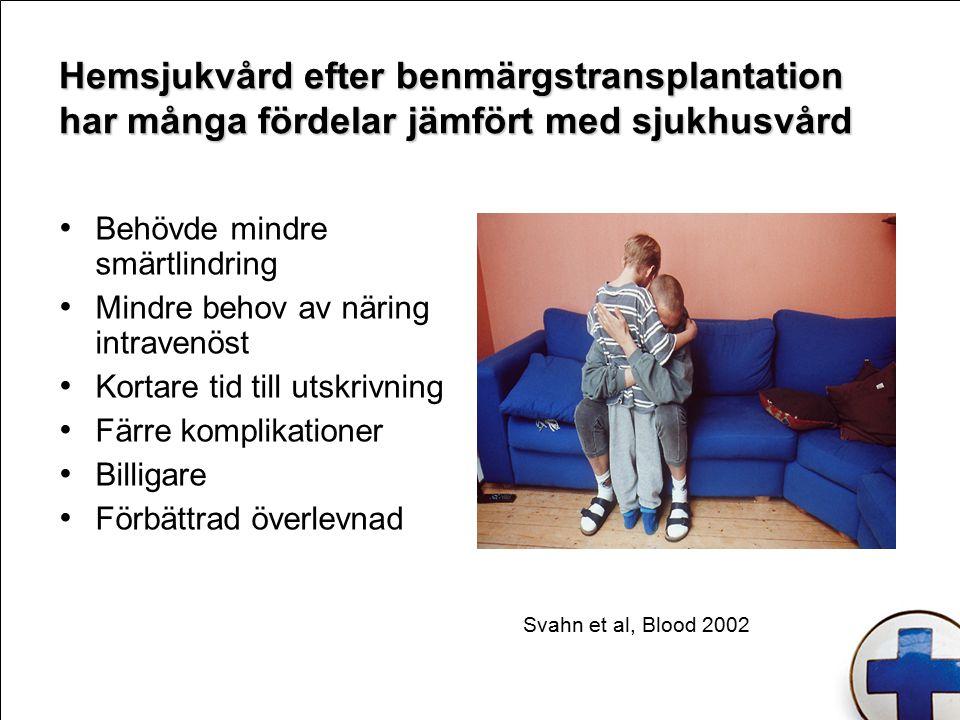 Hemsjukvård efter benmärgstransplantation har många fördelar jämfört med sjukhusvård Behövde mindre smärtlindring Mindre behov av näring intravenöst Kortare tid till utskrivning Färre komplikationer Billigare Förbättrad överlevnad Svahn et al, Blood 2002