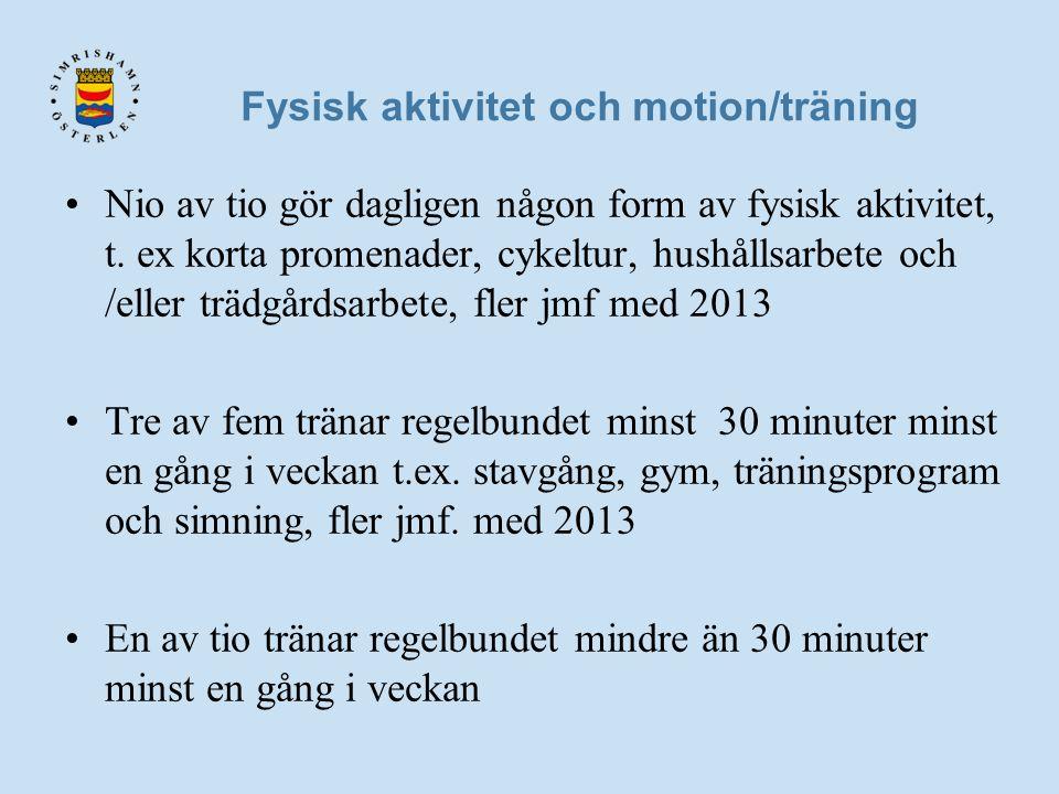 Fysisk aktivitet och motion/träning Nio av tio gör dagligen någon form av fysisk aktivitet, t. ex korta promenader, cykeltur, hushållsarbete och /elle